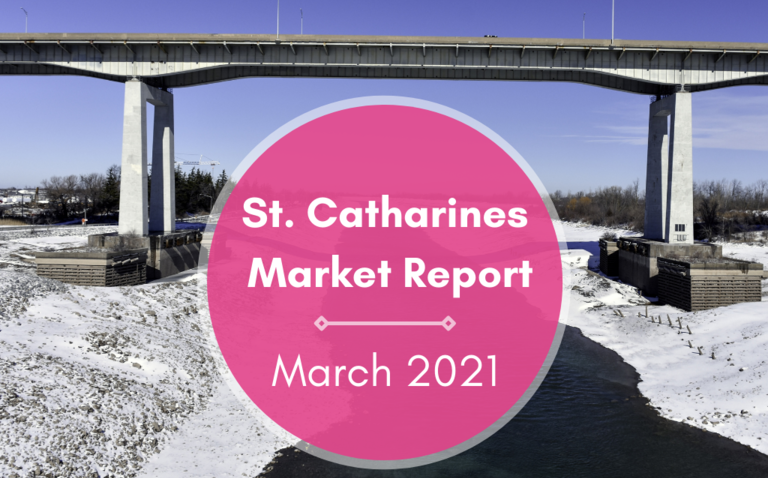 St.Catharines - March 2021 - Market Update